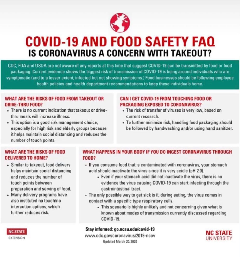 NC State University: COVID-19 and food safety FAQ with information from the CDC, FDA and USDA.
